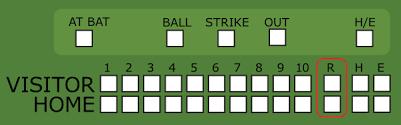 Thursday sports scoreboard