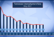 Unemployment rate steady in May