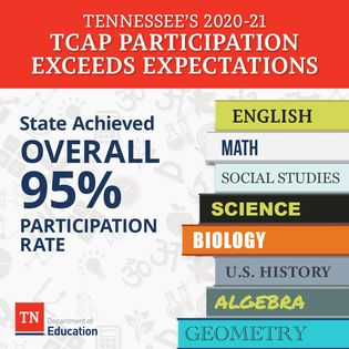 State announces 95% participation rate in TCAPs
